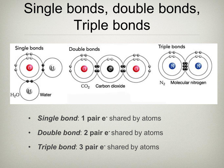 Single bonds, double bonds, Triple bonds Single bond: 1 pair e - shared by atoms Double bond: 2 pair e - shared by atoms Triple bond: 3 pair e - shared by atoms