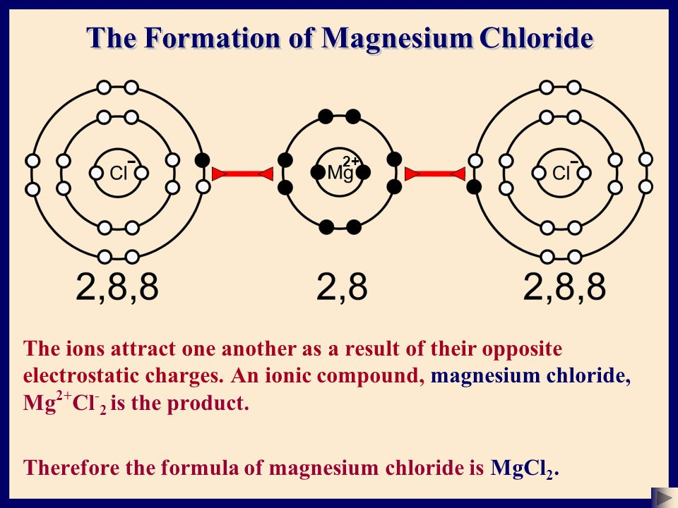 The ions attract one another as a result of their opposite electrostatic charges.