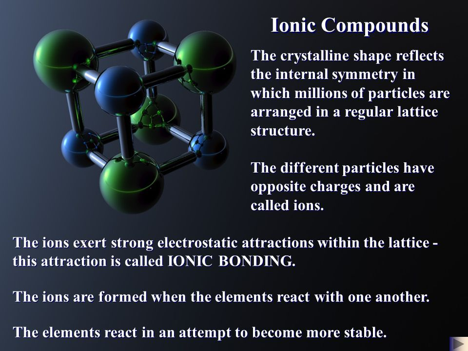 The ions exert strong electrostatic attractions within the lattice - this attraction is called IONIC BONDING.
