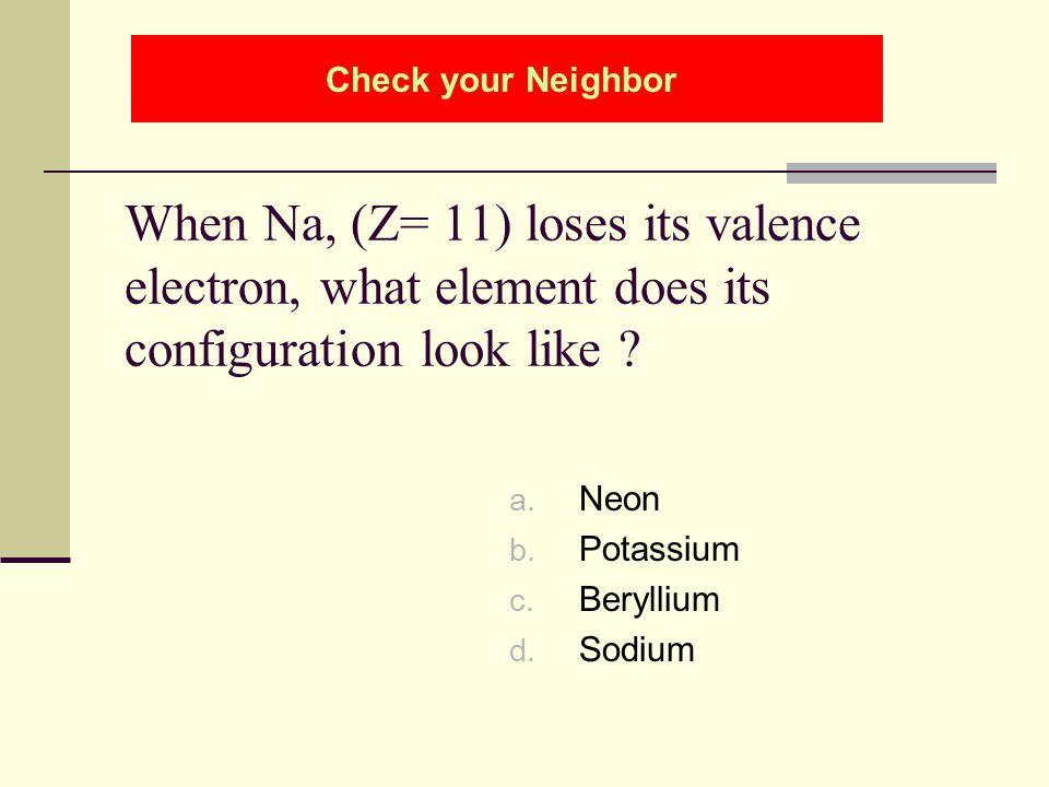 Chlorine Atom  Chlorine Ion