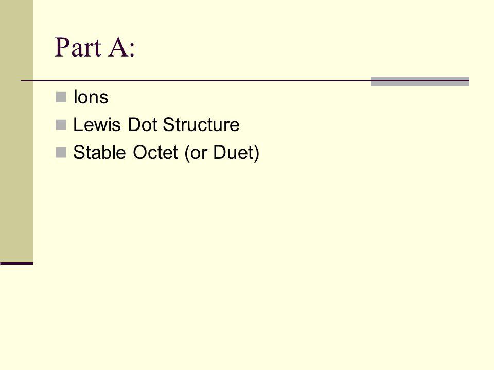Ionic Bonds Chemistry Mrs. Coyle