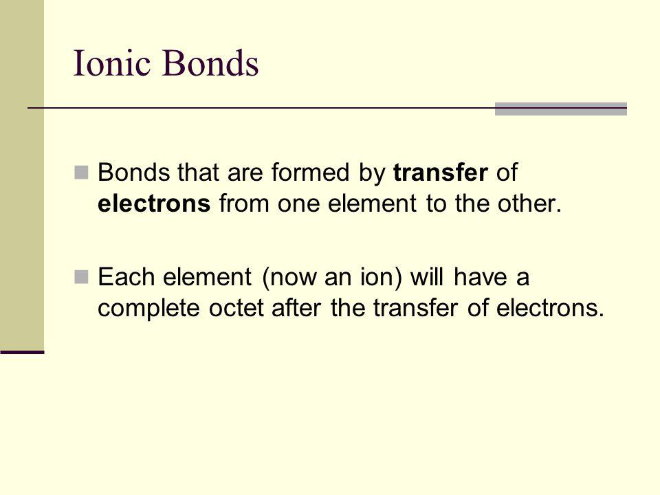 Types of Bonds Ionic Metallic Covalent