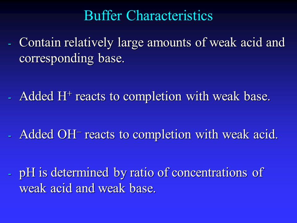 Buffer Characteristics - Contain relatively large amounts of weak acid and corresponding base.