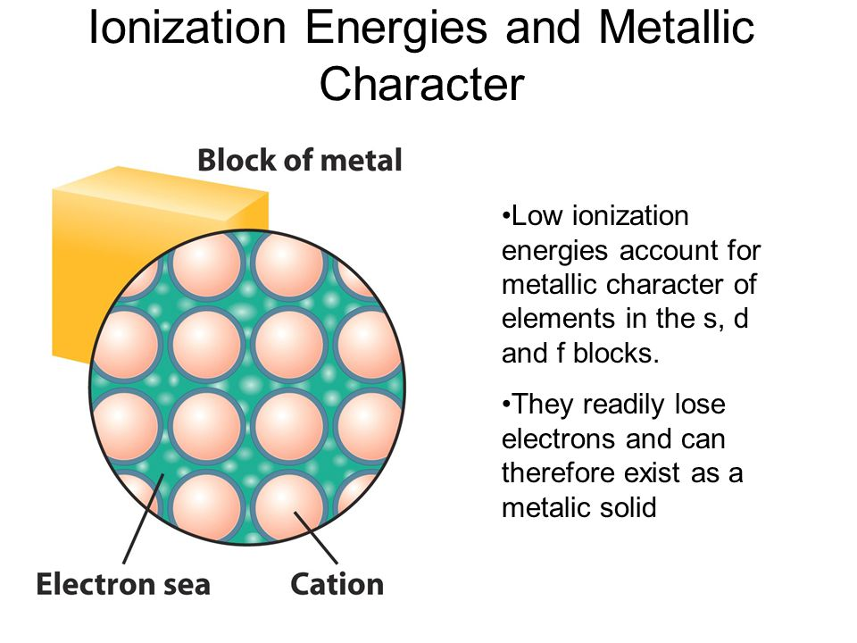 Ionization Energies and Metallic Character Low ionization energies account for metallic character of elements in the s, d and f blocks. They readily l