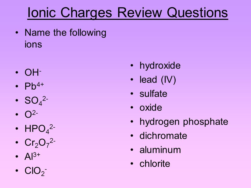 Ionic Charges Review Questions Name the following ions OH - Pb 4+ SO 4 2- O 2- HPO 4 2- Cr 2 O 7 2- Al 3+ ClO 2 - hydroxide lead (IV) sulfate oxide hydrogen phosphate dichromate aluminum chlorite