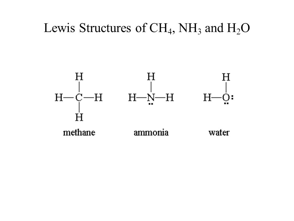 Lewis Structures of CH 4, NH 3 and H 2 O