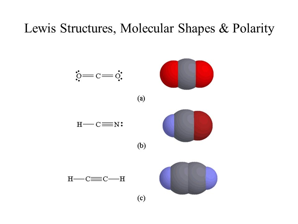 Lewis Structures, Molecular Shapes & Polarity
