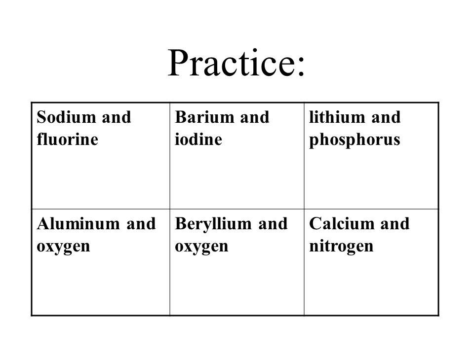 Practice: Sodium and fluorine Barium and iodine lithium and phosphorus Aluminum and oxygen Beryllium and oxygen Calcium and nitrogen
