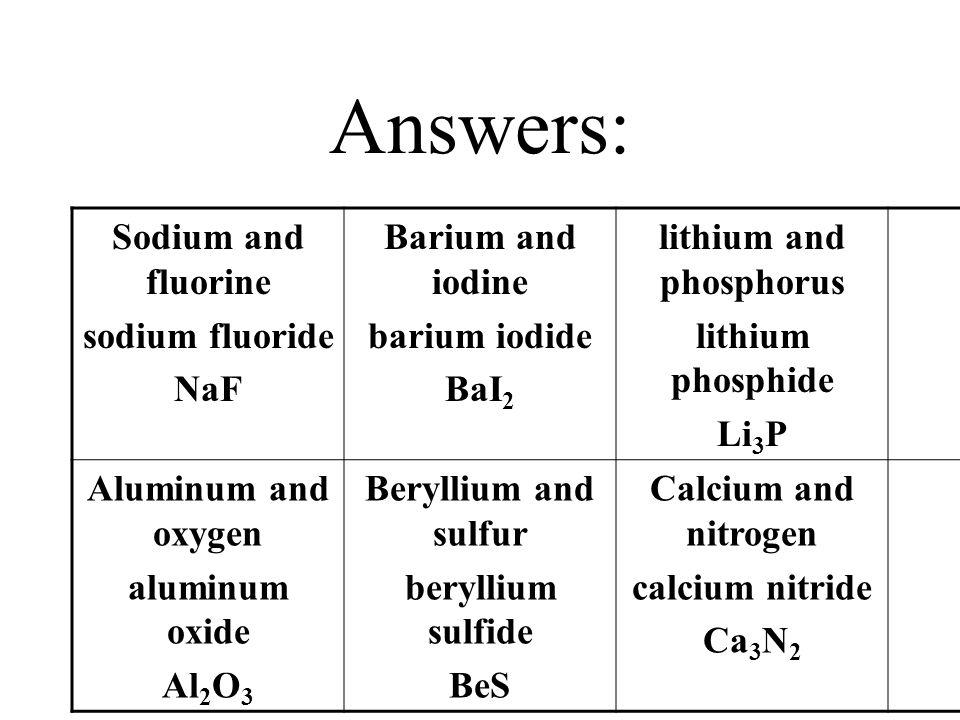 Answers: Sodium and fluorine sodium fluoride NaF Barium and iodine barium iodide BaI 2 lithium and phosphorus lithium phosphide Li 3 P Aluminum and ox