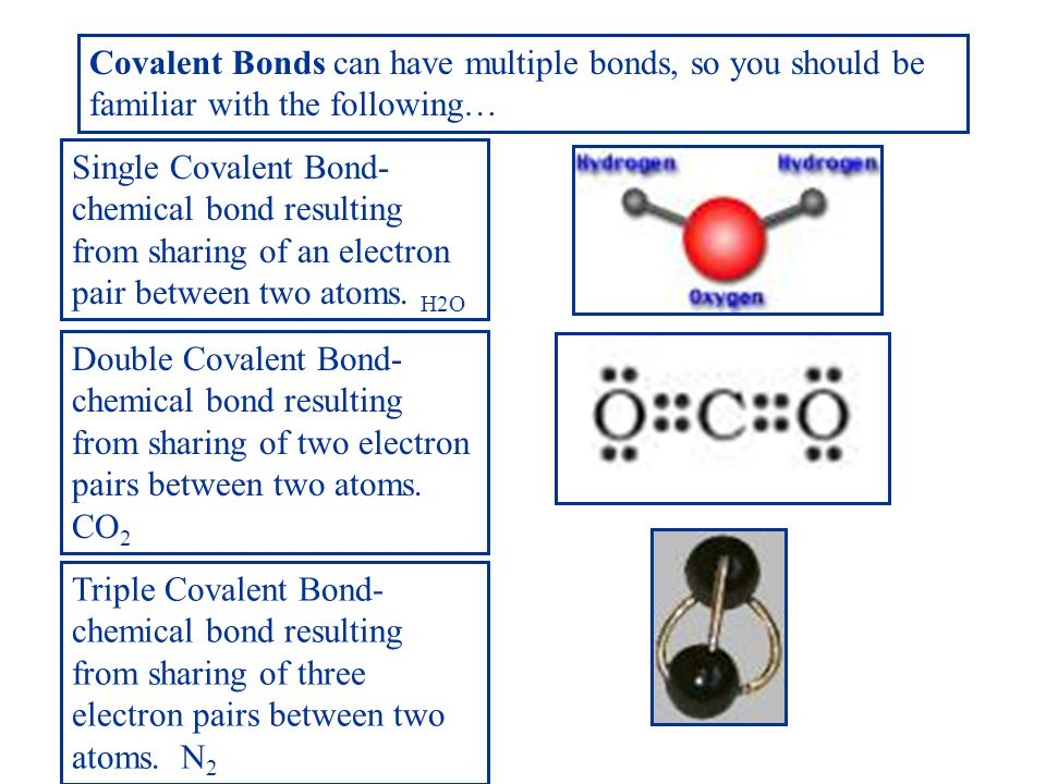 Covalent Bonds can have multiple bonds, so you should be familiar with the following… Single Covalent Bond- chemical bond resulting from sharing of an