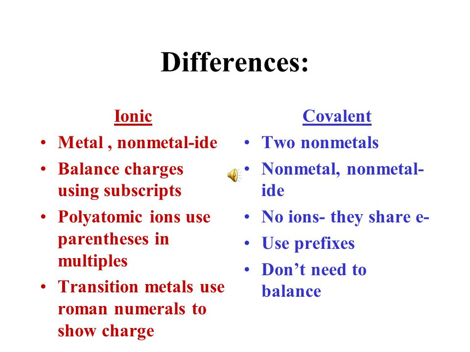 Differences: Ionic Metal, nonmetal-ide Balance charges using subscripts Polyatomic ions use parentheses in multiples Transition metals use roman numer