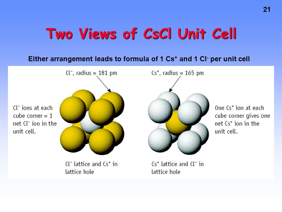 21 Two Views of CsCl Unit Cell Either arrangement leads to formula of 1 Cs + and 1 Cl - per unit cell