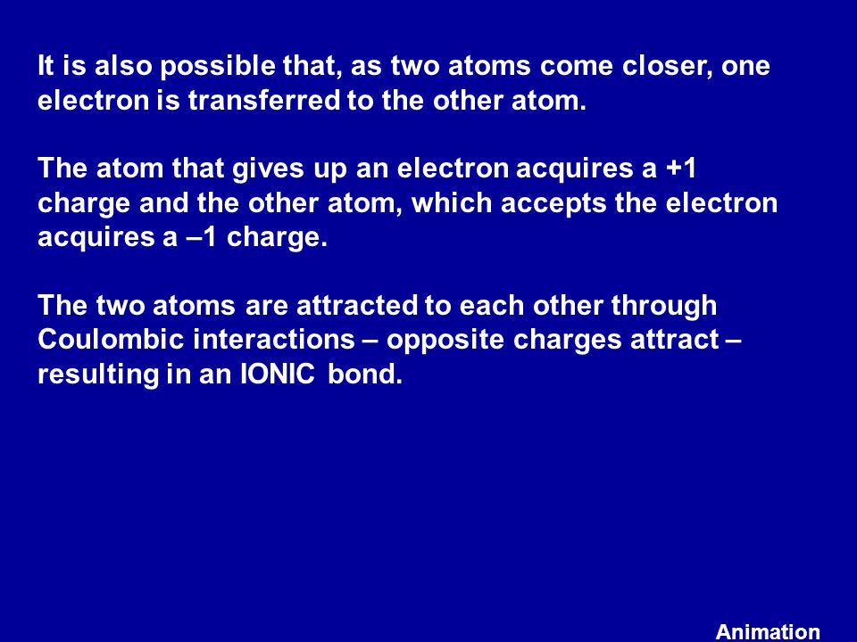 Atomic radius (Å)