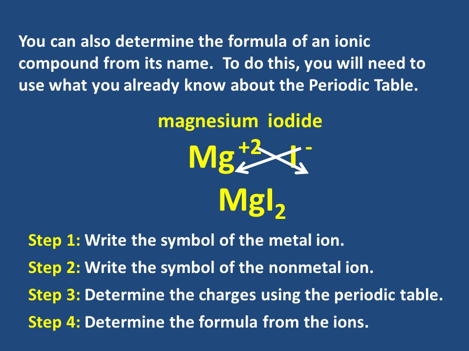 You can also determine the formula of an ionic compound from its name.