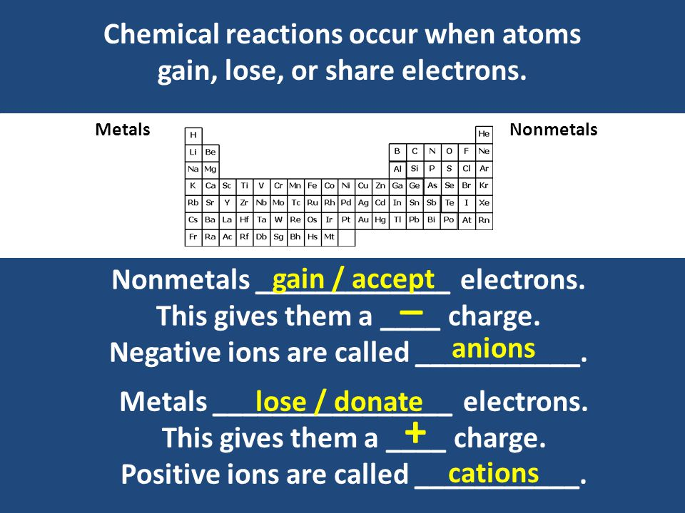 Rules for Using Prefixes Rule 1: Prefixes are only for BINARY COVALENT compounds.