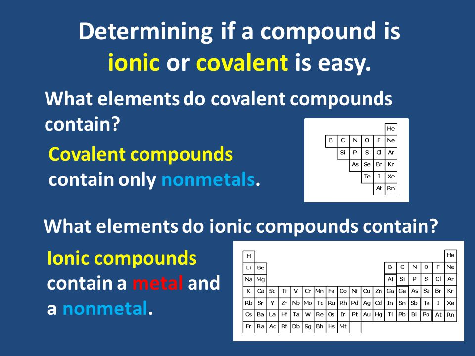 Determining if a compound is ionic or covalent is easy.