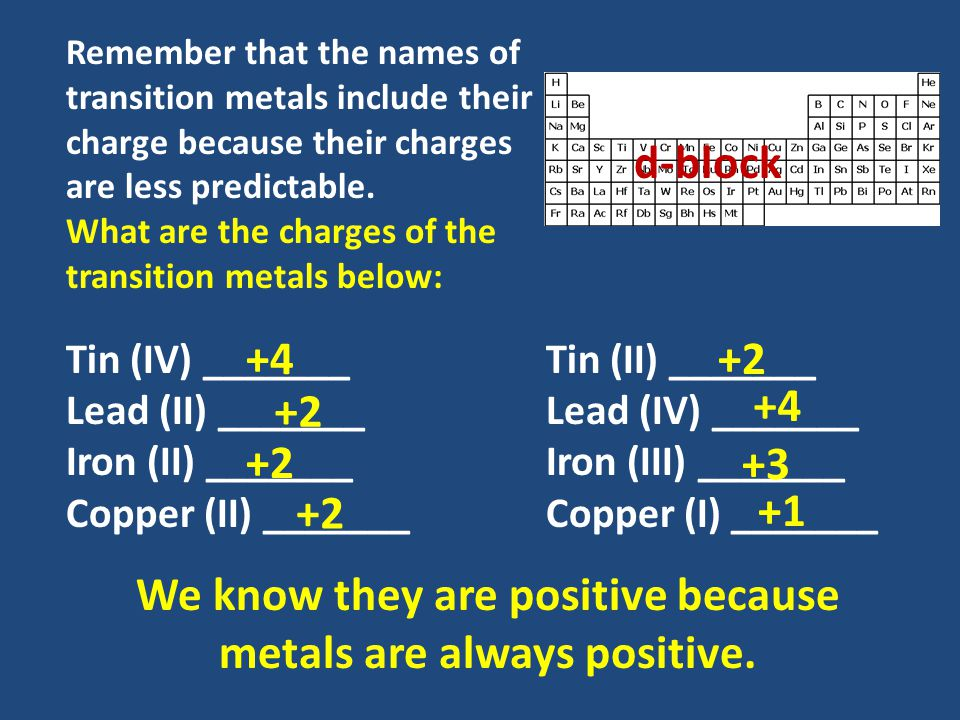 Remember that the names of transition metals include their charge because their charges are less predictable.