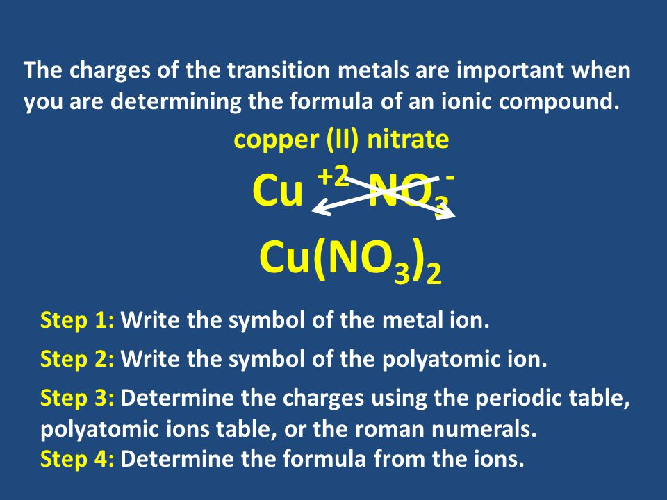 The charges of the transition metals are important when you are determining the formula of an ionic compound.