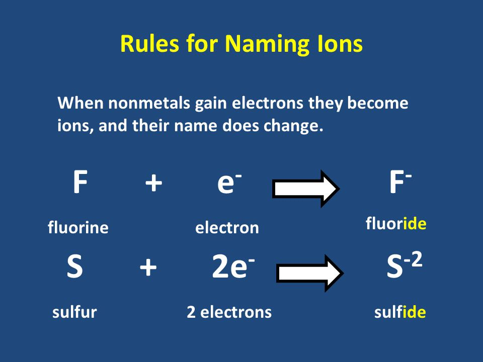 When nonmetals gain electrons they become ions, and their name does change.