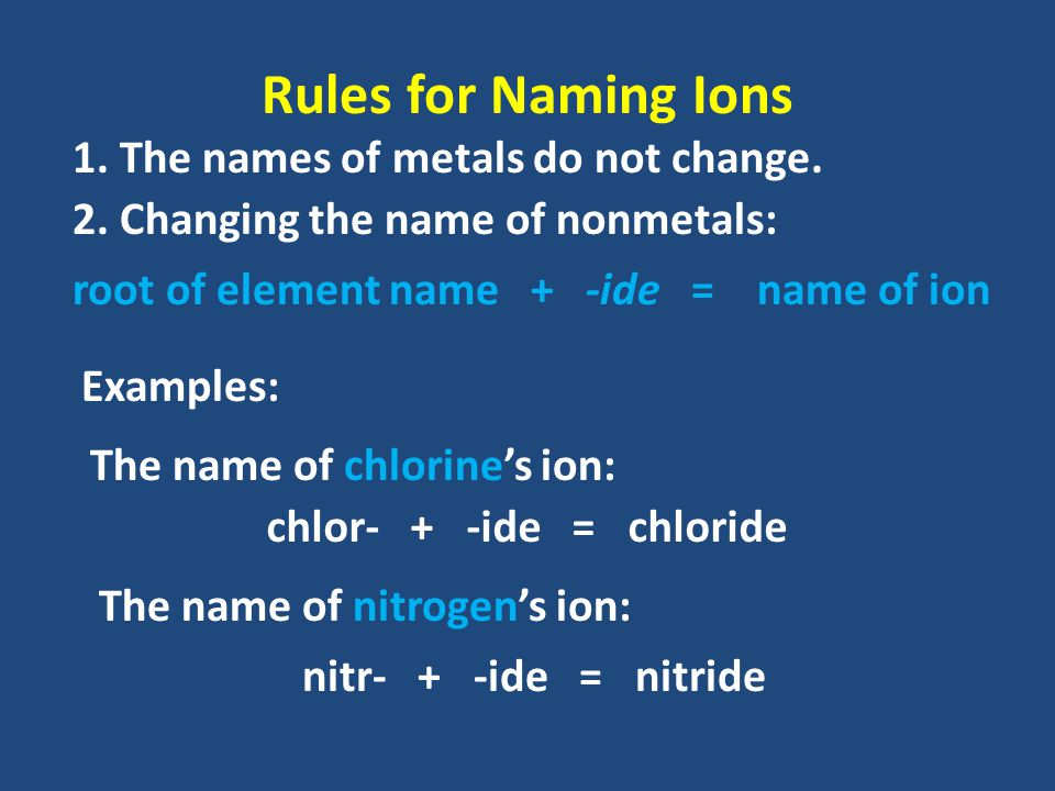 Rules for Naming Ions 2.
