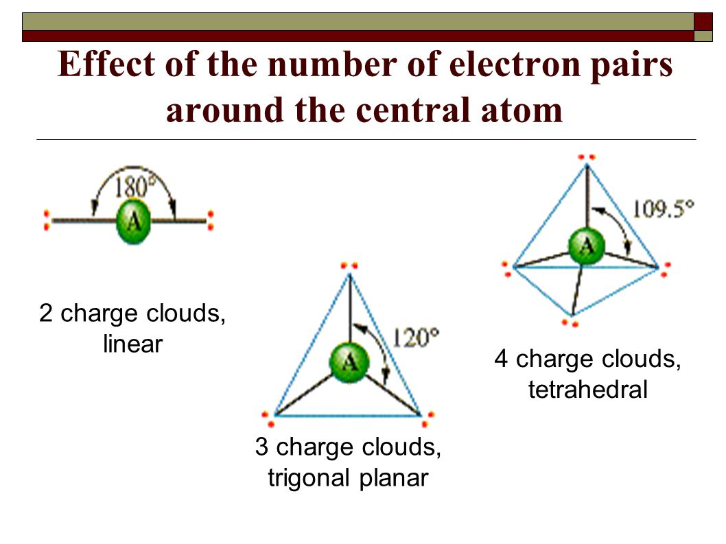 Effect of the number of electron pairs around the central atom 2 charge clouds, linear 3 charge clouds, trigonal planar 4 charge clouds, tetrahedral