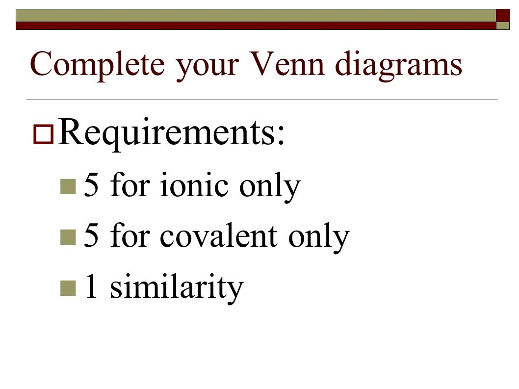 Complete your Venn diagrams  Requirements: 5 for ionic only 5 for covalent only 1 similarity