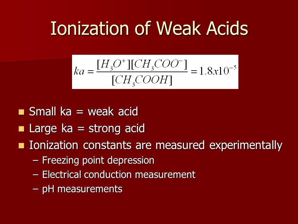 Ionization of Weak Acids Small ka = weak acid Small ka = weak acid Large ka = strong acid Large ka = strong acid Ionization constants are measured experimentally Ionization constants are measured experimentally –Freezing point depression –Electrical conduction measurement –pH measurements