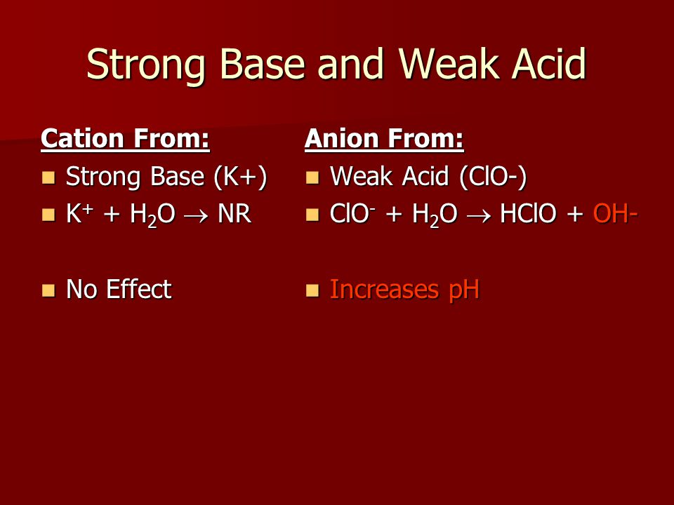 Strong Base and Weak Acid Cation From: Strong Base (K+) Strong Base (K+) K + + H 2 O  NR K + + H 2 O  NR No Effect No Effect Anion From: Weak Acid (