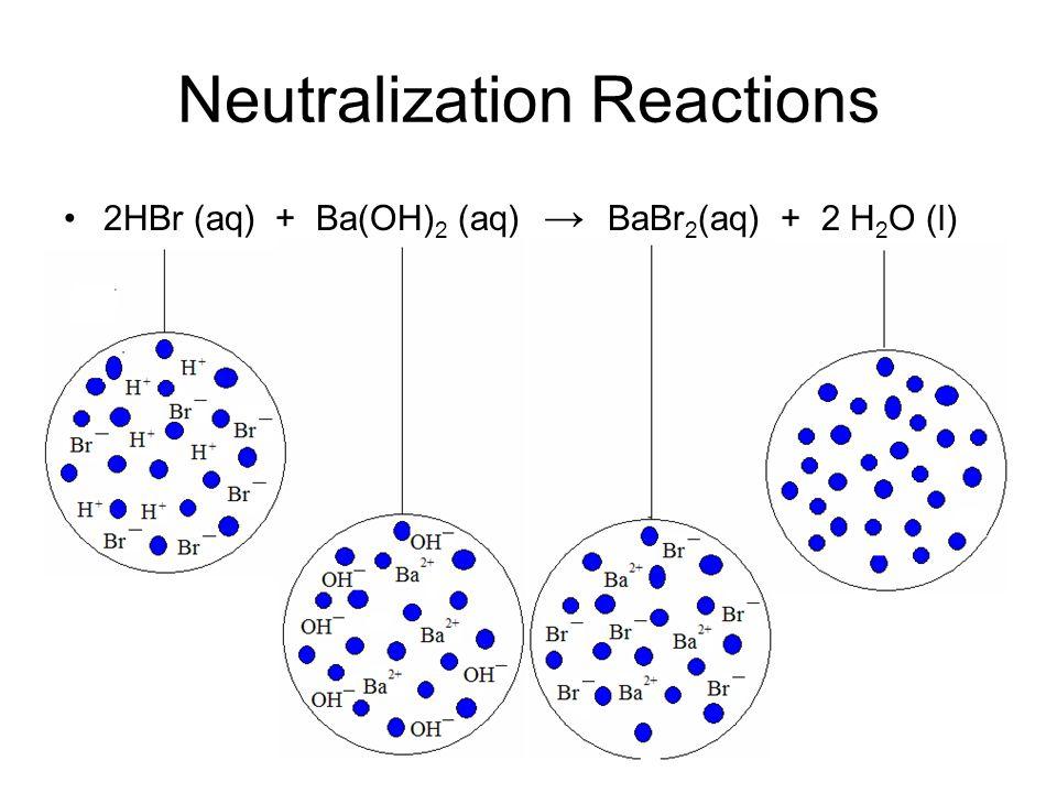 Neutralization Reactions 2HBr (aq) + Ba(OH) 2 (aq) → BaBr 2 (aq) + 2 H 2 O (l)