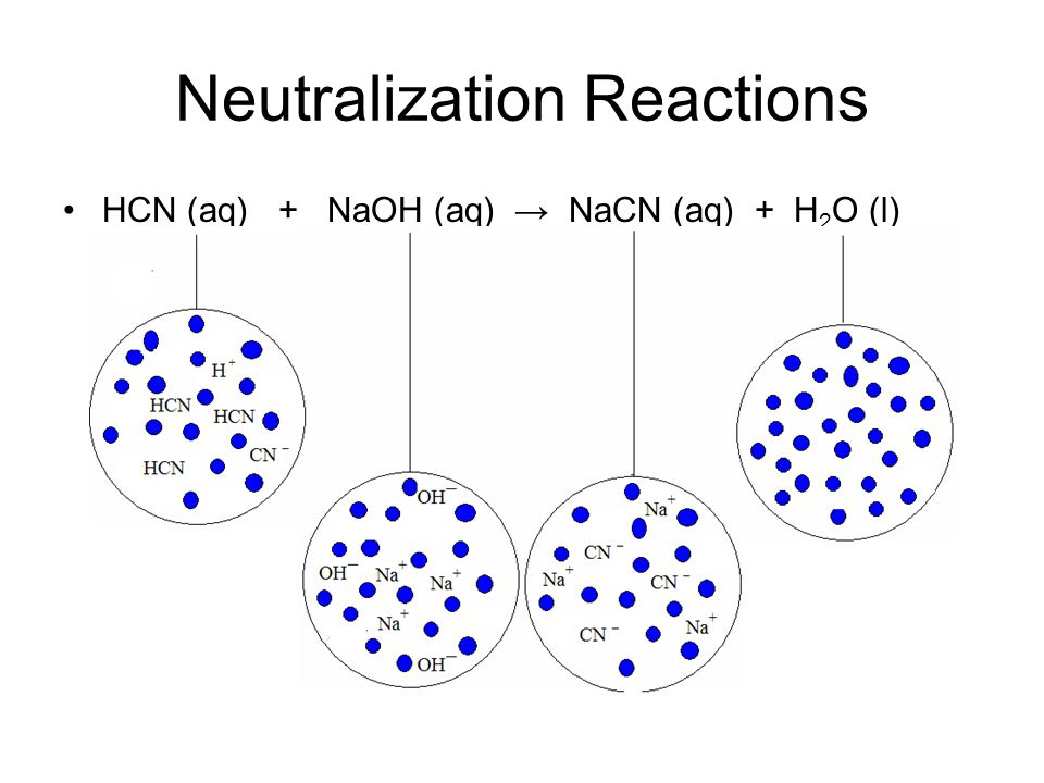 Neutralization Reactions HCN (aq) + NaOH (aq) → NaCN (aq) + H 2 O (l)