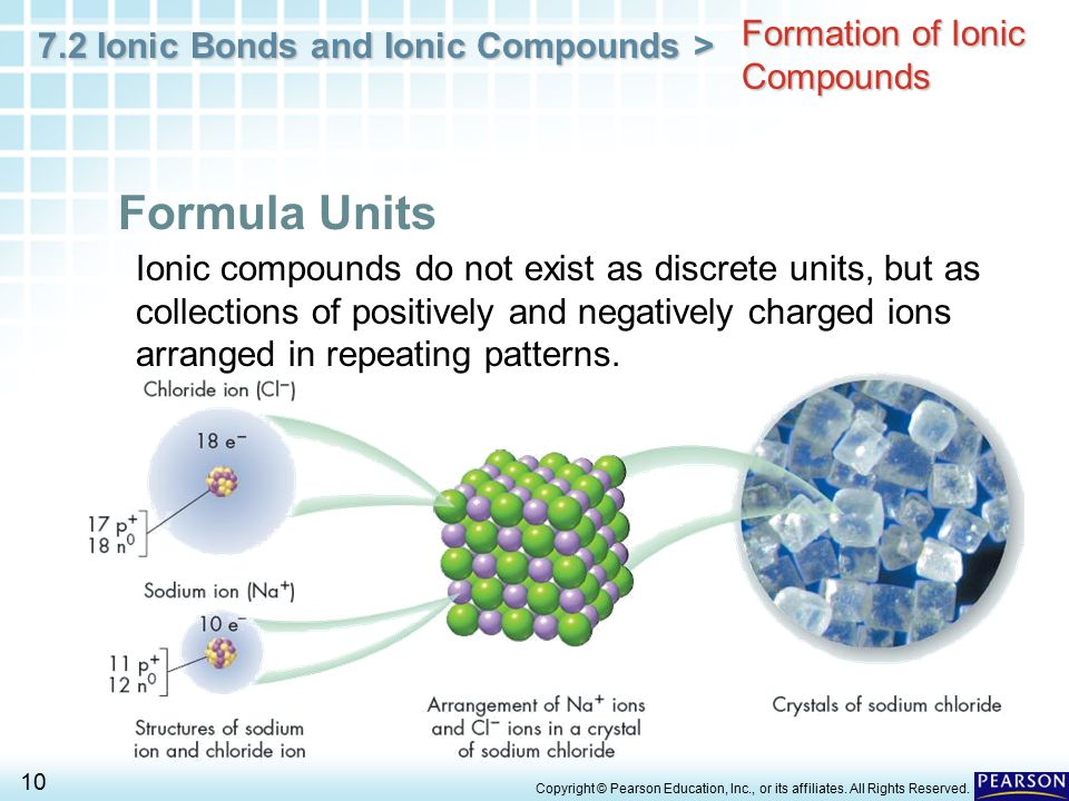 7.2 Ionic Bonds and Ionic Compounds > 10 Copyright © Pearson Education, Inc., or its affiliates. All Rights Reserved. Formation of Ionic Compounds For