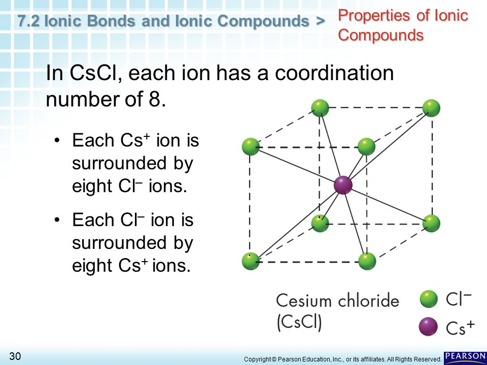 7.2 Ionic Bonds and Ionic Compounds > 30 Copyright © Pearson Education, Inc., or its affiliates. All Rights Reserved. Properties of Ionic Compounds In