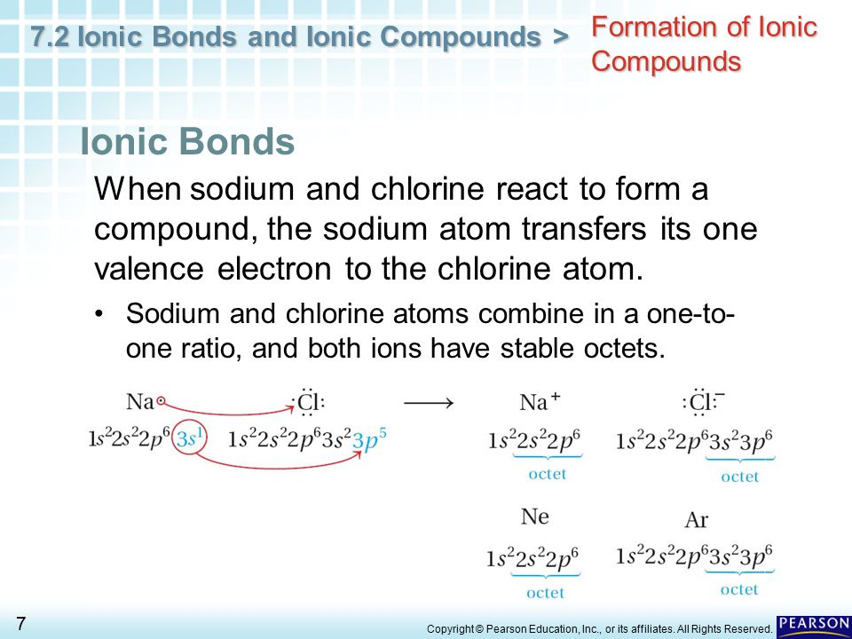 7.2 Ionic Bonds and Ionic Compounds > 7 Copyright © Pearson Education, Inc., or its affiliates. All Rights Reserved. Formation of Ionic Compounds Ioni