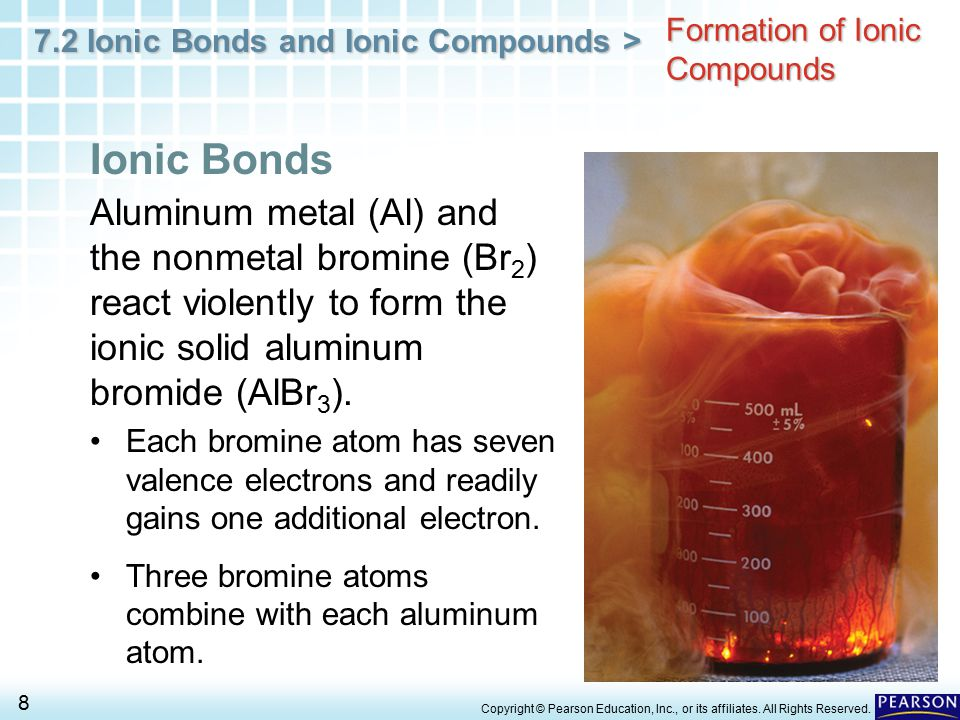 7.2 Ionic Bonds and Ionic Compounds > 8 Copyright © Pearson Education, Inc., or its affiliates. All Rights Reserved. Formation of Ionic Compounds Ioni