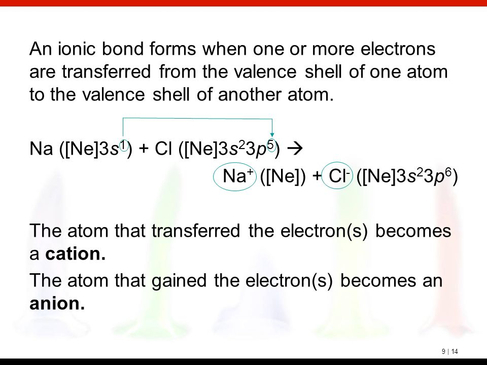 9 | 14 An ionic bond forms when one or more electrons are transferred from the valence shell of one atom to the valence shell of another atom. Na ([Ne