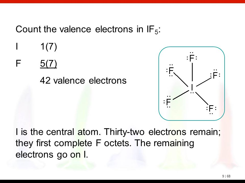 9 | 68 Count the valence electrons in IF 5 : I1(7) F5(7) 42 valence electrons I is the central atom. Thirty-two electrons remain; they first complete
