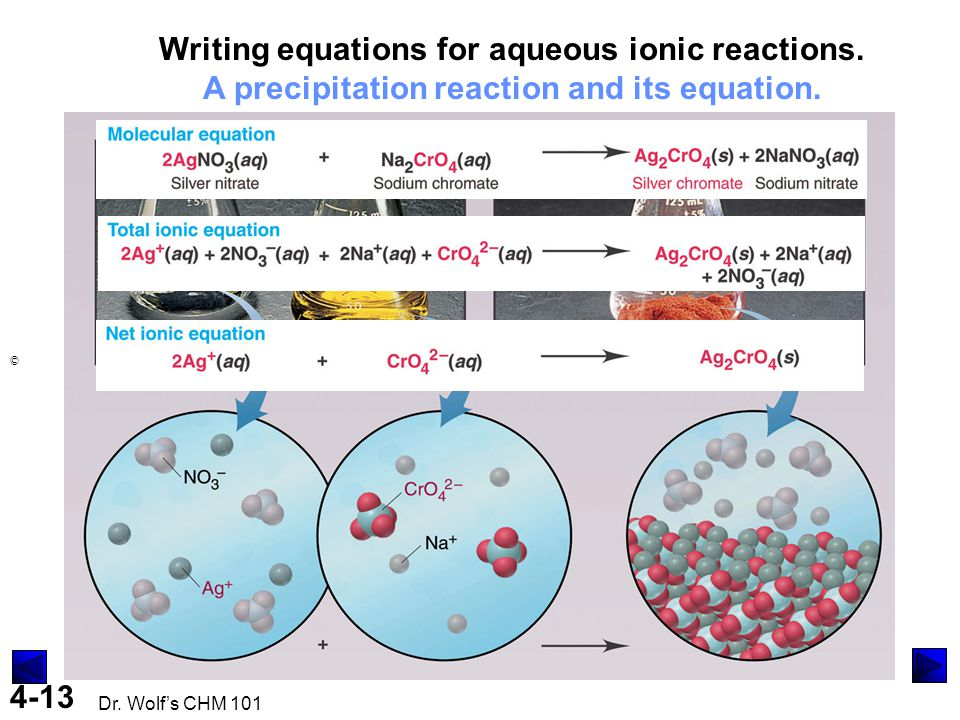 4-13 Dr. Wolf's CHM 101 Writing equations for aqueous ionic reactions. A precipitation reaction and its equation. ©