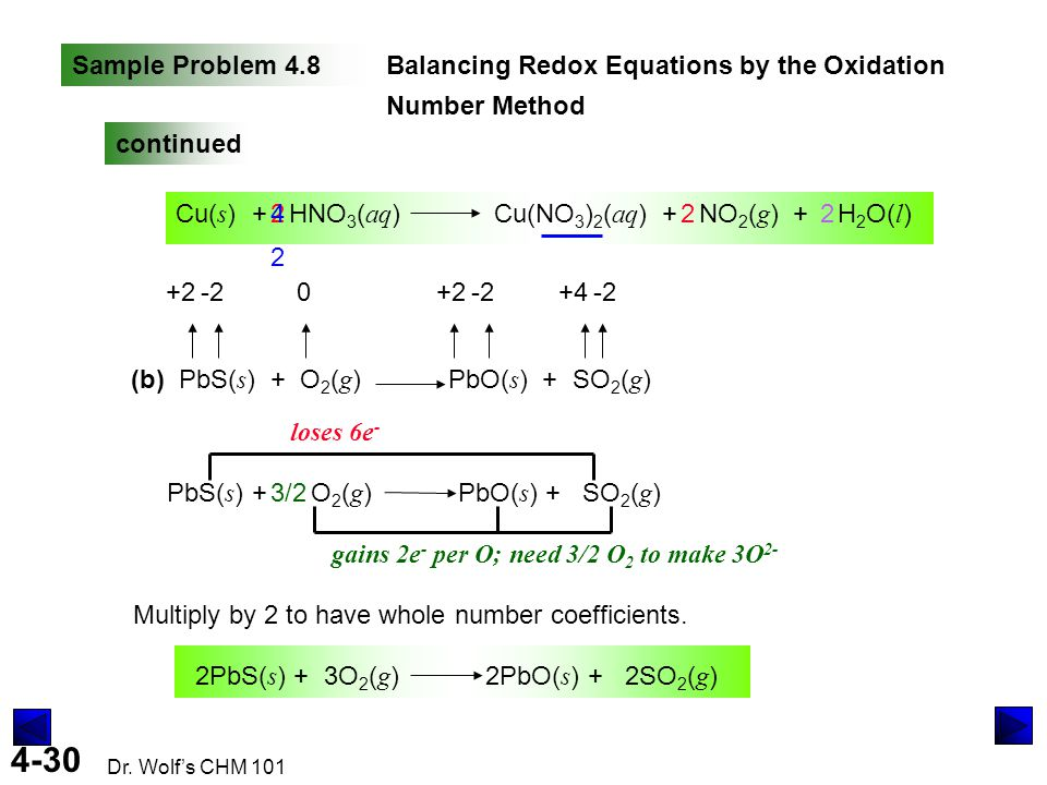 4-30 Dr. Wolf's CHM 101 Cu( s ) + HNO 3 ( aq ) Cu(NO 3 ) 2 ( aq ) + NO 2 ( g ) + H 2 O( l ) Sample Problem 4.8Balancing Redox Equations by the Oxidati