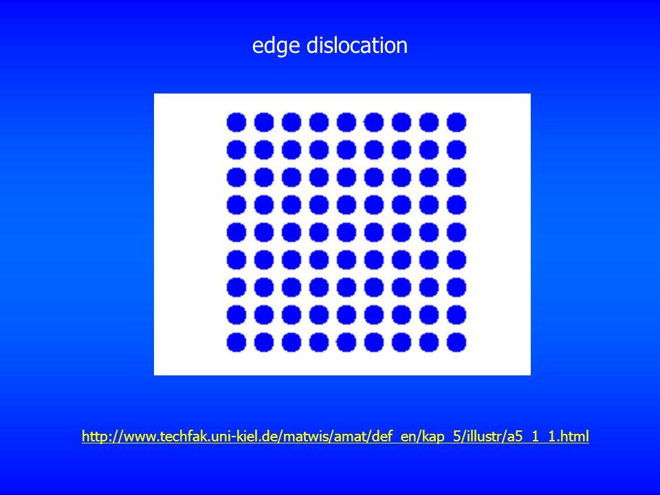 http://www.techfak.uni-kiel.de/matwis/amat/def_en/kap_5/illustr/a5_1_1.html