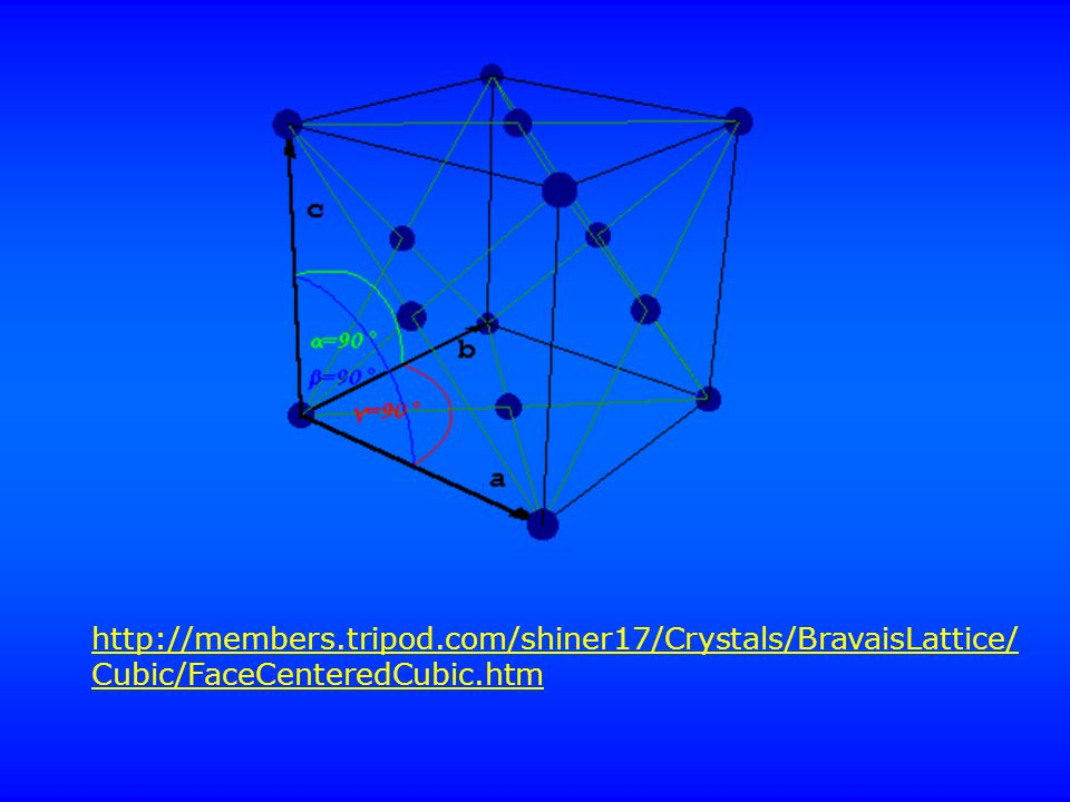 http://members.tripod.com/shiner17/Crystals/BravaisLattice/ Cubic/FaceCenteredCubic.htm