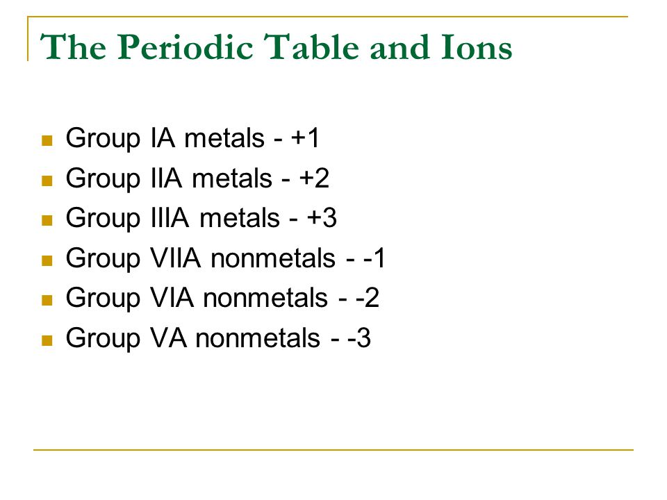 The Periodic Table and Ions Group IA metals - +1 Group IIA metals - +2 Group IIIA metals - +3 Group VIIA nonmetals - -1 Group VIA nonmetals - -2 Group