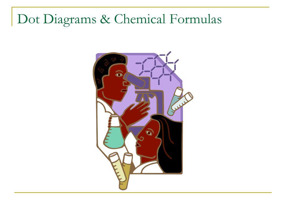 Dot Diagrams & Chemical Formulas