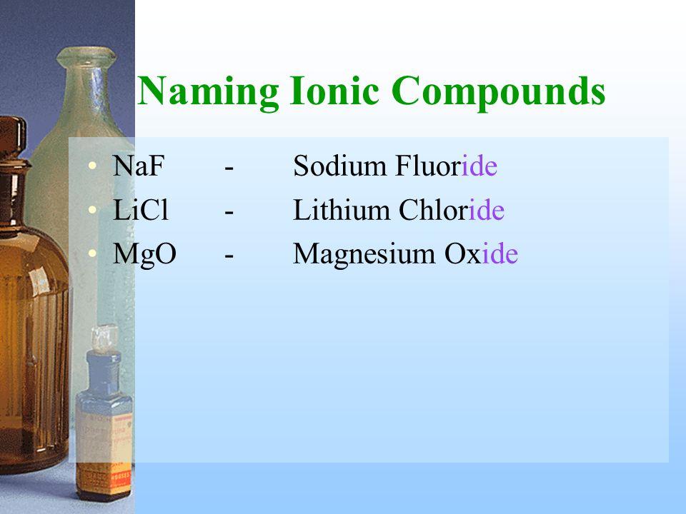 Naming Acids Examples: –HCl(g) Hydrogen Chloride –HCl(aq) HydroChloric Acid –H 2 S(g) Dihydrogen Sulfide –H 2 S(aq) HydroSulfic Acid –H 3 PO 4 (aq) Phosphoric Acid –HClO4(aq) Perchloric Acid –HClO(aq) Hypochlorous Acid