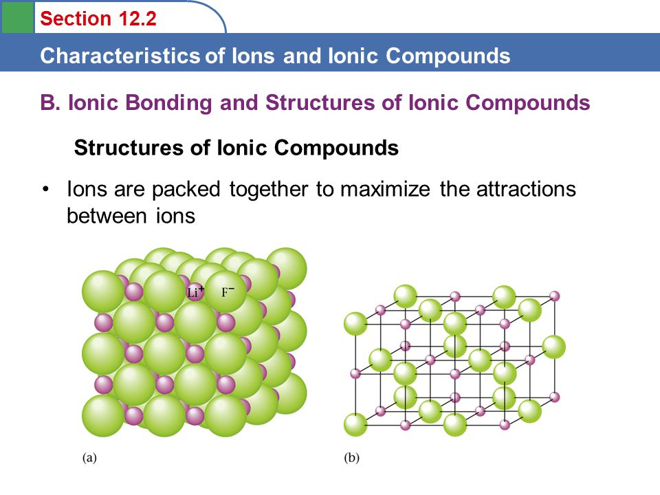 Section 12.2 Characteristics of Ions and Ionic Compounds B.
