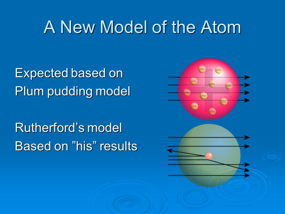 "A New Model of the Atom Expected based on Plum pudding model Rutherford's model Based on ""his"" results"