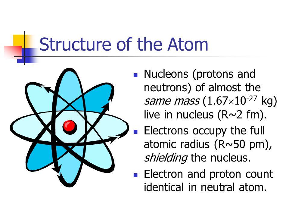 Subatomic Components J.J.