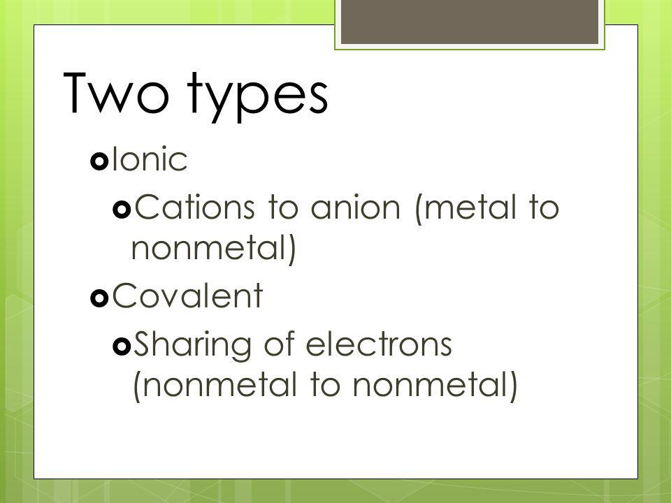 Name Me  Iron (II) Oxide  CoO  MnO 2  Au 2 (CrO 4 ) 3  Iron (II) Phosphate