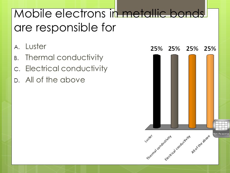 Mobile electrons in metallic bonds are responsible for A.