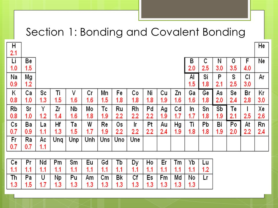 Section 1: Covalent Bonding  The difference in electronegativities determines where the bonding electrons spend their time, and therefore the bond type Eneg diff = 1.7 – 3.3 Eneg diff = 0 – 0.3 Eneg diff = 0.3 -1.7