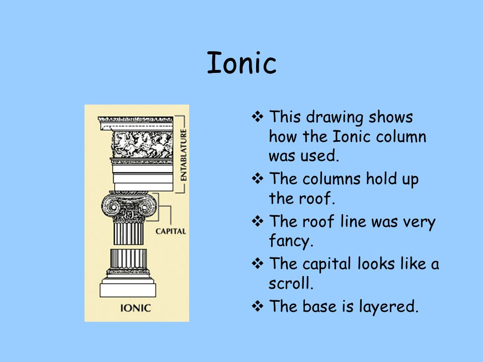 Ionic  This is a drawing of an Ionic column.  Notice the capital is shaped like a scroll.